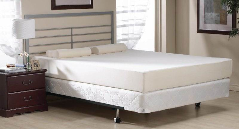 Right Mattress to Suit